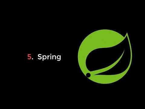 Web framework - portablecontacts net