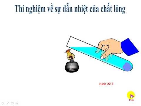 VẬT LÝ 8 (TIẾT 24) -  NHIỆT NĂNG. CÁC HÌNH THỨC TRUYỀN NHIỆT