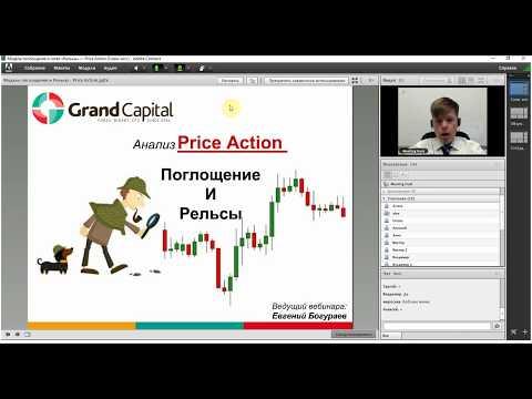 Модель поглощения и сетап «Рельсы» — Price Action