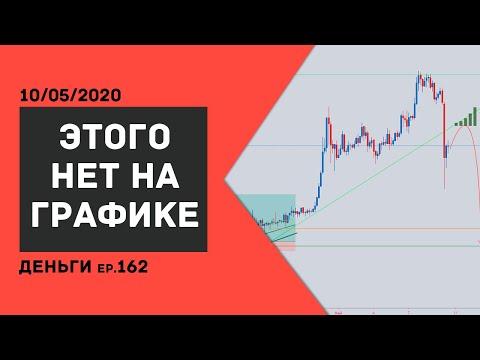 Честные брокеры на российском рынке