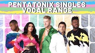 Pentatonix 2019 Singles - Vocal Range (B1-A5)