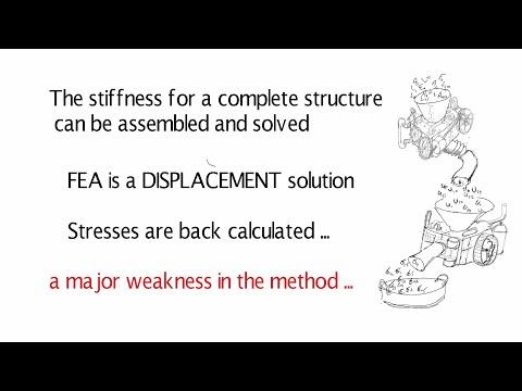 B2 - Finite Element Analysis Training: Basic Stiffness, Lesson 2 ...