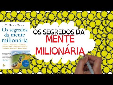 OS SEGREDOS DA MENTE MILIONÁRIA | Principais Lições do Livro