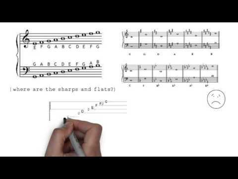 Piano Tablature - FREE