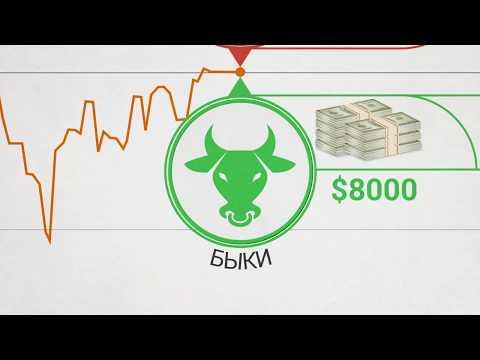 Заработок на обменниках криптовалютой