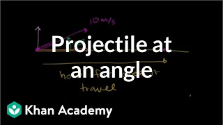 Projectile at an Angle