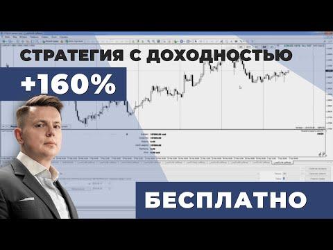 Основы торговли на бирже форекс