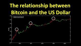 Wie viel ist 0,0005 BTC in Dollar