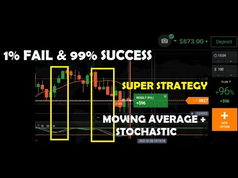 Indicator binary options macd rs