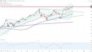 Wall Street – Es bleibt alles möglich