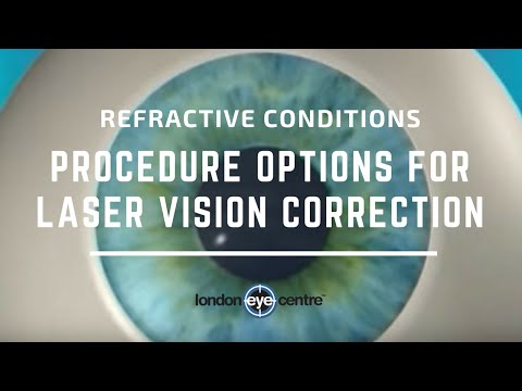 Refractive Conditions