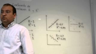 Fundamentos sobre regresión lineal, PARTE 4: Coeficiente de correlación R y R^2