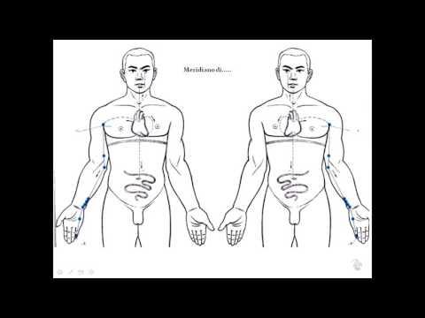 Dolore nella zona della prostata è