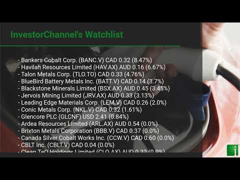 InvestorChannel's Cobalt Watchlist Update for Wednesday, September 16, 2020, 16:30 EST