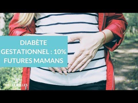Diabète de type 2 provoque la maladie