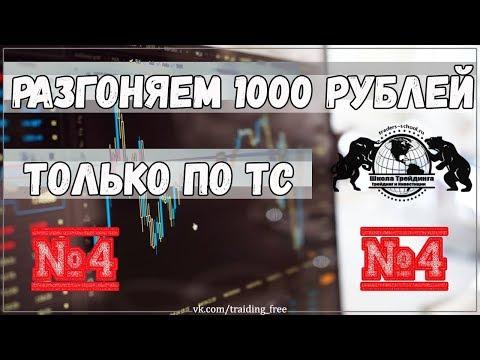 Bios криптовалюта