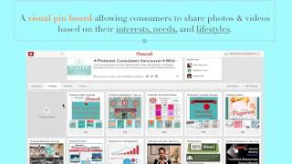 What Is Pinterest & Know The Lingo By Pinterest Expert Anna Bennett.mp4