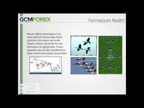 Gcm forex nedir youtube