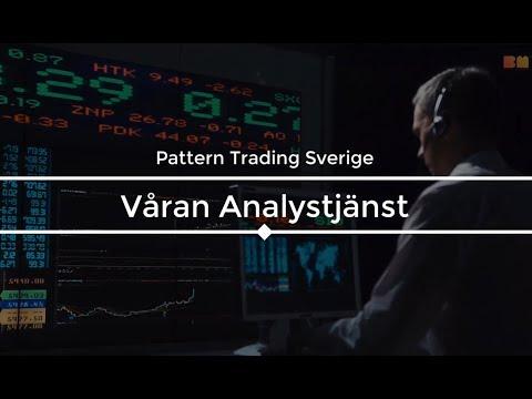 Lär Dig Trading – Våran Analystjänst