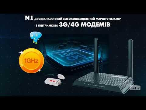 Мощный двухдиапазонный роутер за разумные деньги Netis N1. Технический обзор. Секреты и лайфхаки