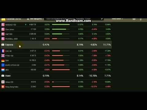 Арбитраж форекс срочный рынок