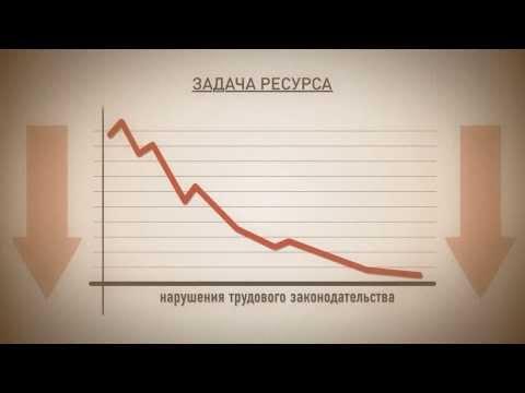 Онлайнинспекция.РФ