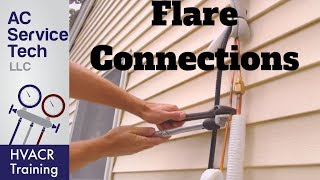 How to Flare and Install Copper Line Set on a Mini Split Unit!