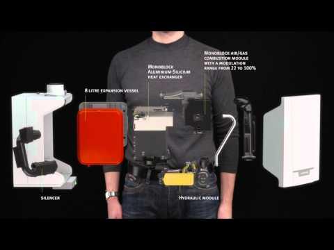 Газовый конденсационный котел De Dietrich Naneo + панель управления
