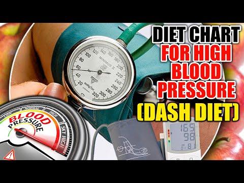 Hipertenzija ir mažas pulsas