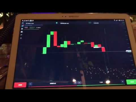 Как заработать деньги на бирже через интернет