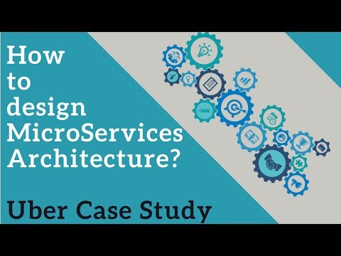mp4 Architecture Microservices, download Architecture Microservices video klip Architecture Microservices