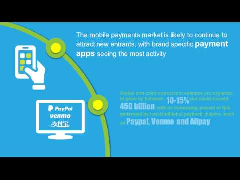 TNS 2017 Payments Predictions Video – Mobile, ATMs, Security & More