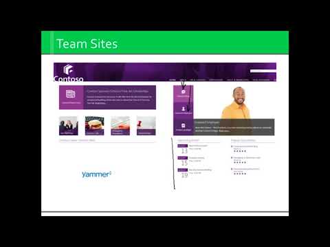 Microsoft Office 365 SharePoint for End Users - Complete Video ...