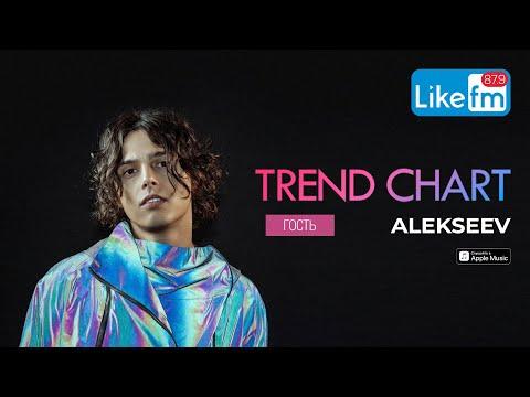 Эксклюзив: Alekseev рассказал почему не стал рокером