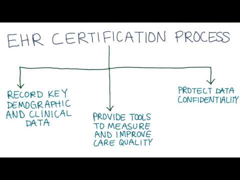 EHR Certification Components - Georgia Tech - Health ... - YouTube
