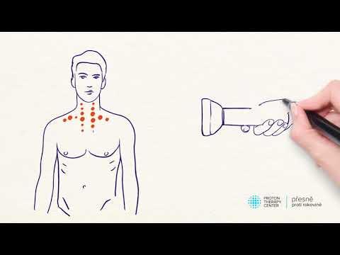 Yandex léčbu prostaty