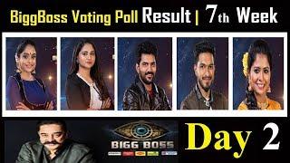 Try These Bigg Boss Vote Count Tamil Season 3 {Mahindra Racing}