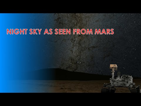 The Milky Way as Seen by the Curiosity Rover on Mars