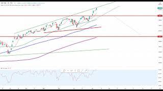 Wall Street – Amazon erreicht das Maximalziel!