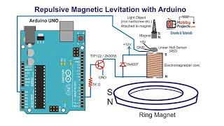 Repulsive Magnetic Levitation Using Arduino - Simple Design