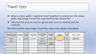 Notary - Fees