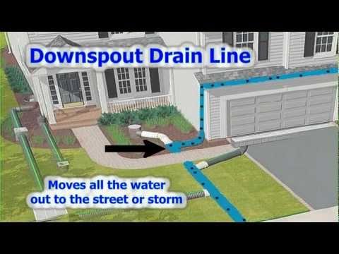 Rainwater Drainage System