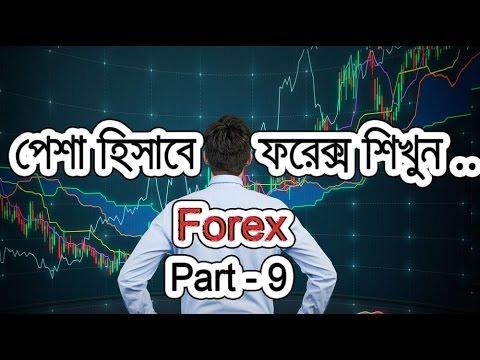 Forex blog bangla