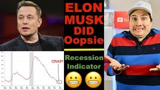 Elon Musk Did An Oopsie & Recession Indicator is Very Close