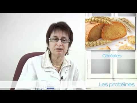 Les médicaments actuels pour lhypertension