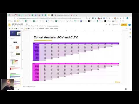 Demystifying Cohort Analysis: How You Can Use it to Level Up Your Analytics