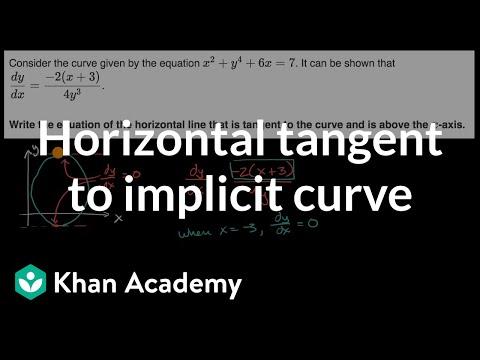 Horizontal tangent to implicit curve (video) Khan Academy