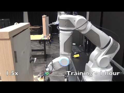 Deep Reinforcement Learning for Robotic Manipulation