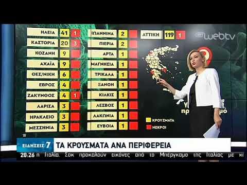 Πώς διαμορφώνεται ο χάρτης των κρουσμάτων στην Ελλάδα | 19/03/2020 | ΕΡΤ