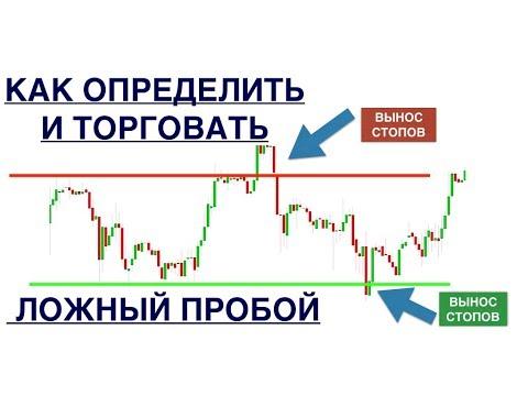 Брокеры бинарных опционов в рублях